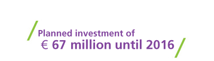 Planned investment of € 67million until 2016